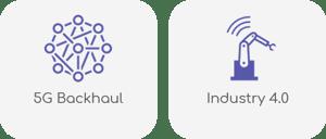 Backhaul + Ind 4.0